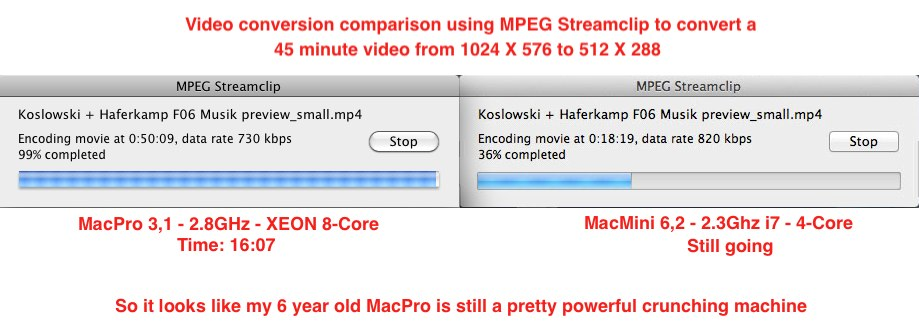 MacPro 3,1 2.8GHz XEON 8-Core vs MacMini 6,2 2.3Ghz i7 4-Core